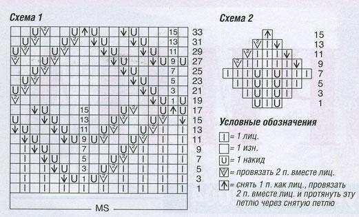 Инструкция По Вязанию Беретов