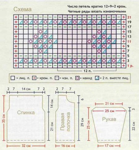 Вязание для малышей до года с описанием кофточки