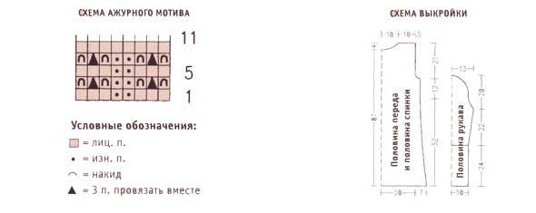 Вязание для беременных с описанием и схемами