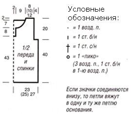 top02_06_shema1