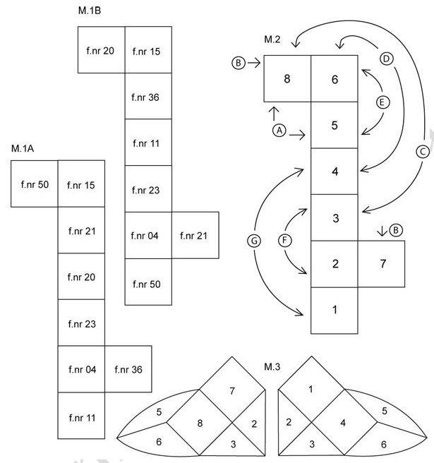 схемы китайских узлов.