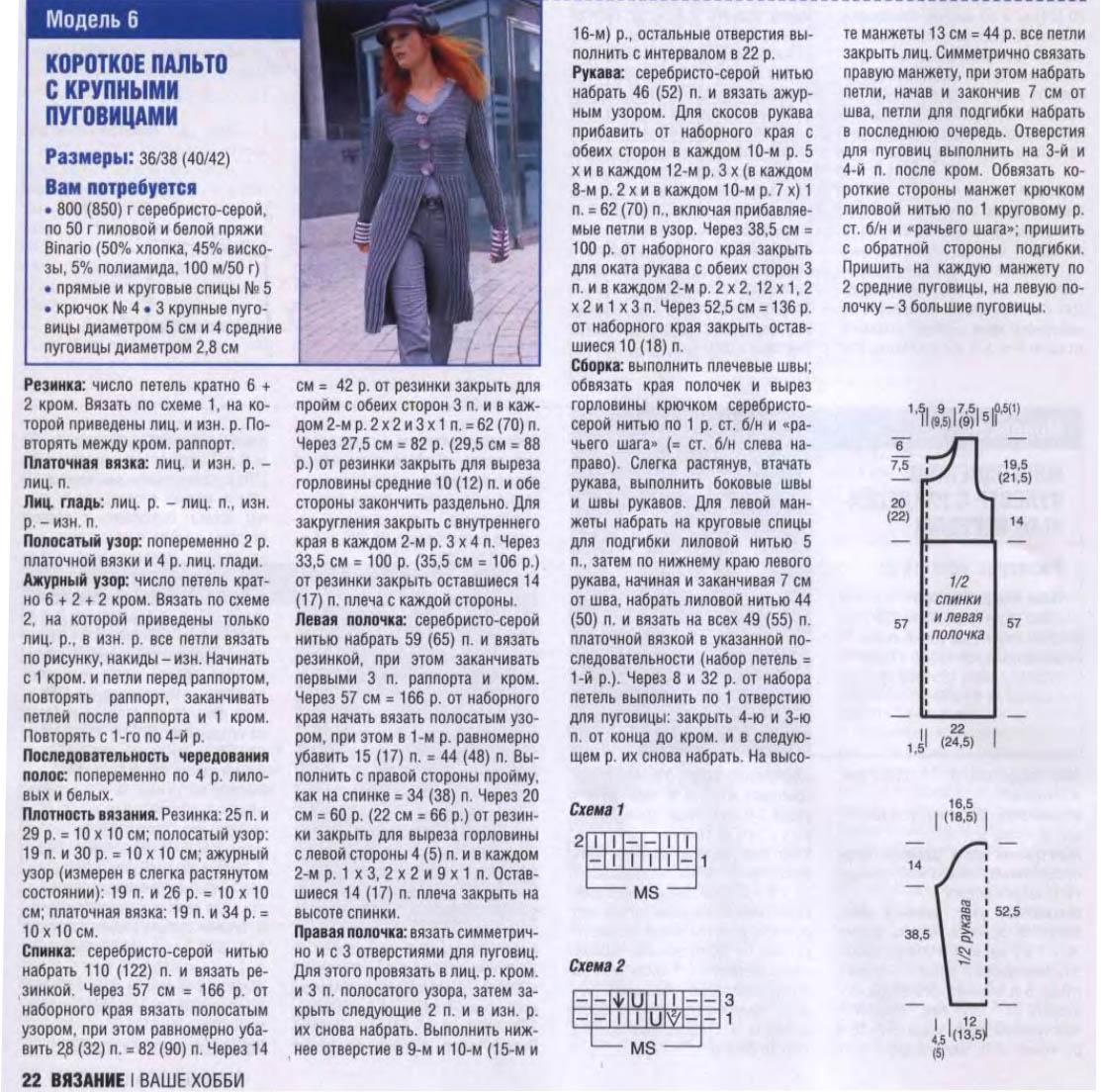 Вязаные пальто фото и схема вязания