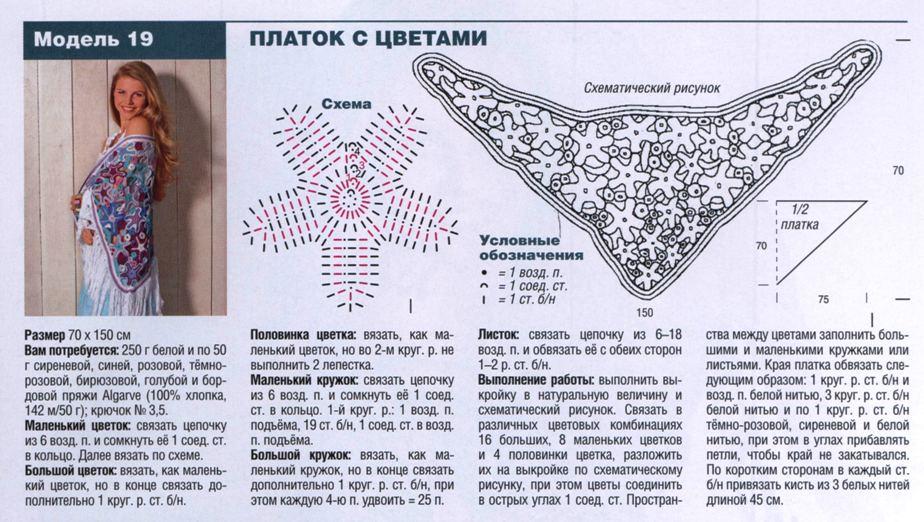 Вязанные крючком шали шарфы