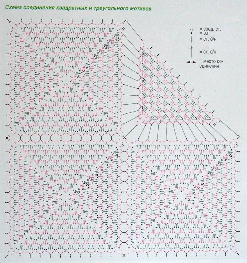 motivos a cuadros de punto de diagramas de circuitos Mundial