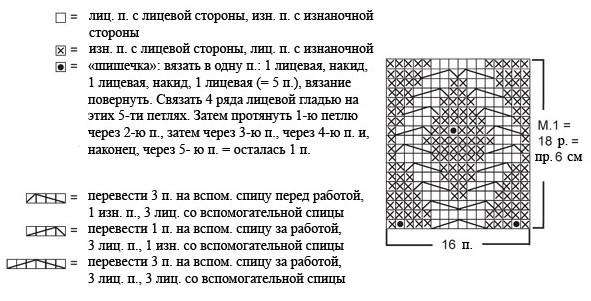 Описание: Вязание следков на спицах с описанием. связать варежки спицами.