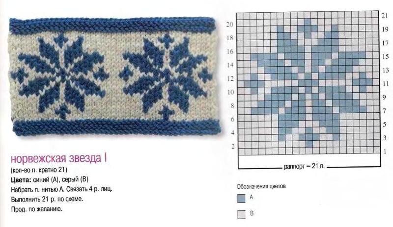Вязание норвежские звезды