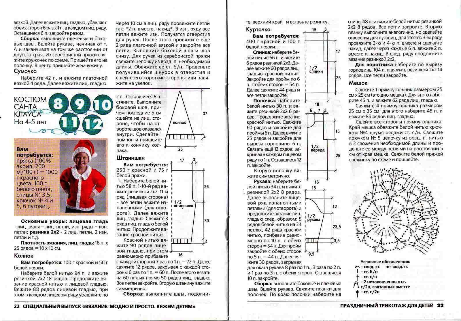 Рождественский колпак крючком схема