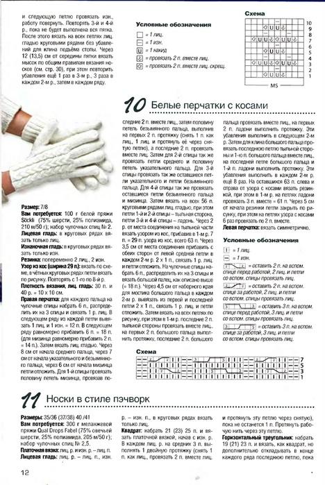 Ажурные длинные перчатки спицами схемы