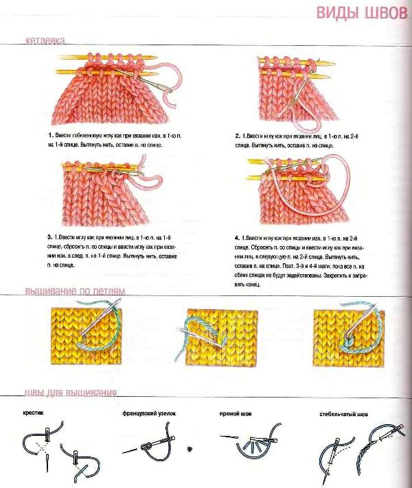 Описание: шарфик связать схема с описанием.