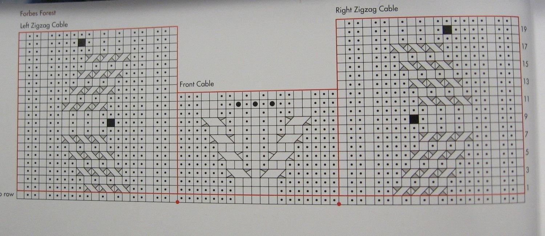 самые простые схемы вязания спицами