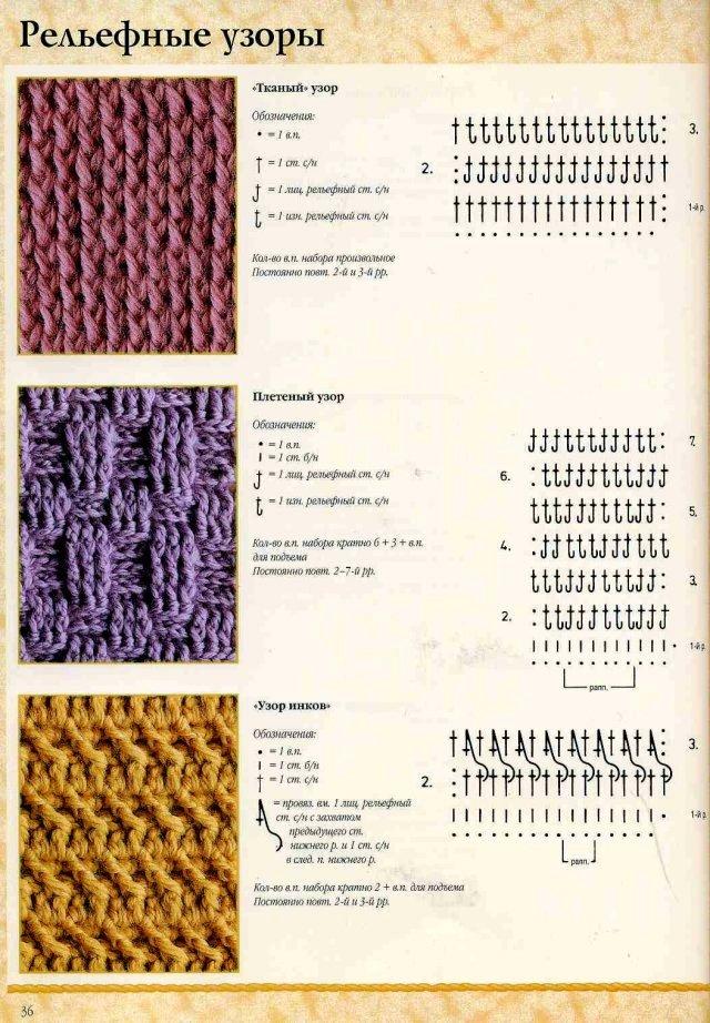 Узор для вязания спицами для мужской шапки