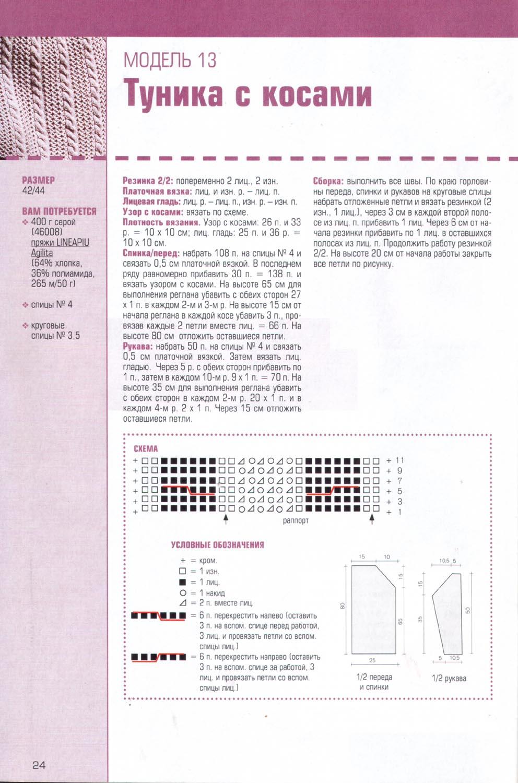 Описание и схема вязаной туники.