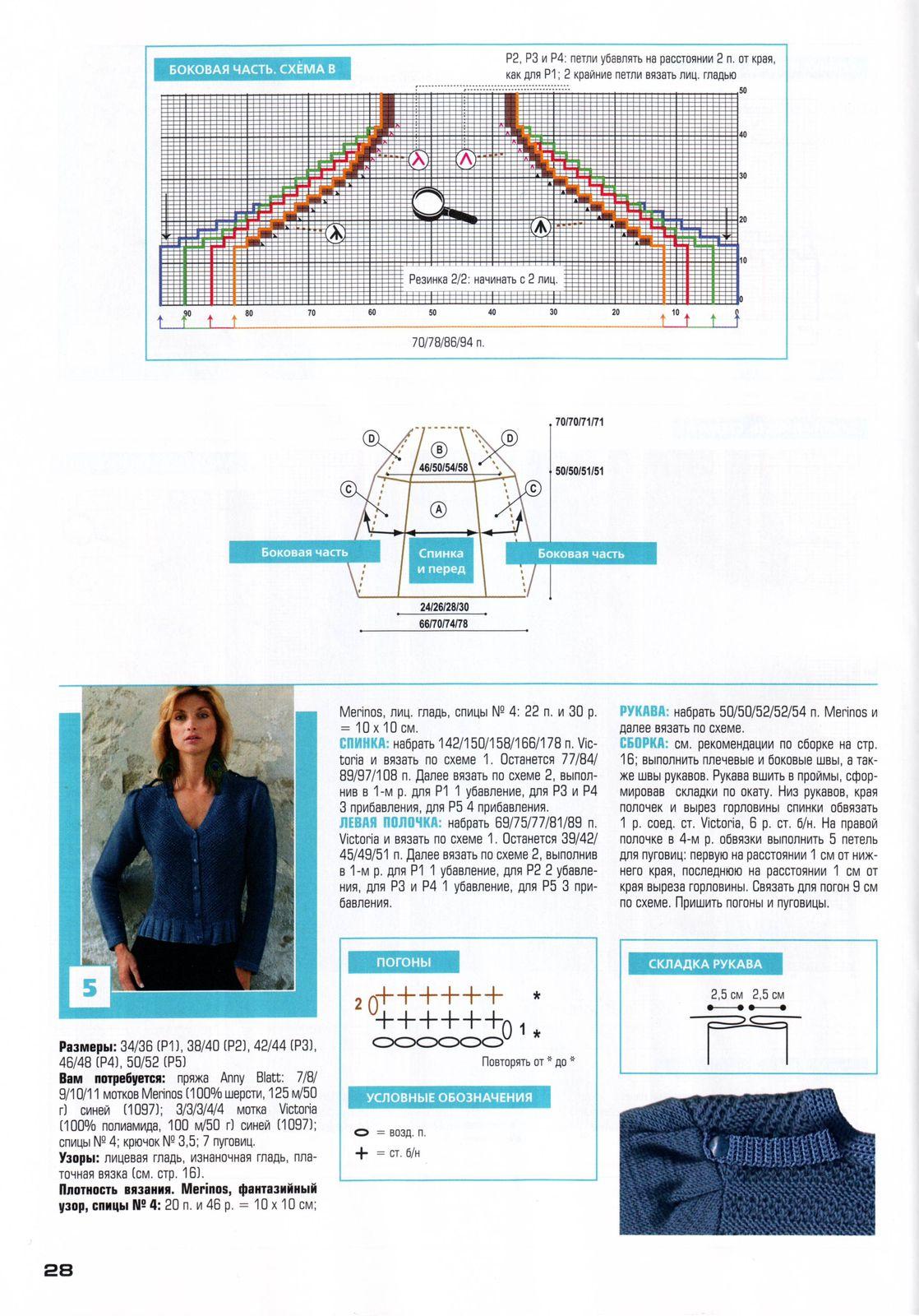 Сайт журнала для вязания ирэн