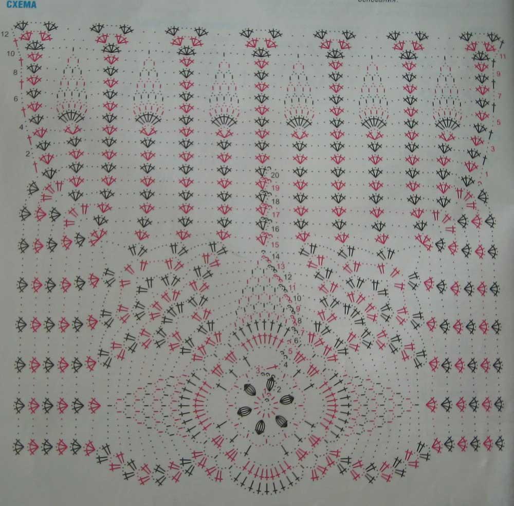Схема вязания болеро бесплатно