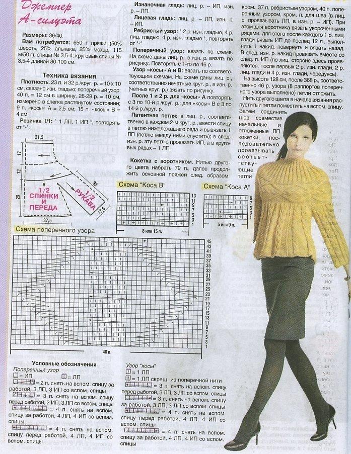 Схемы и описание вязания спицами свитера трапецией