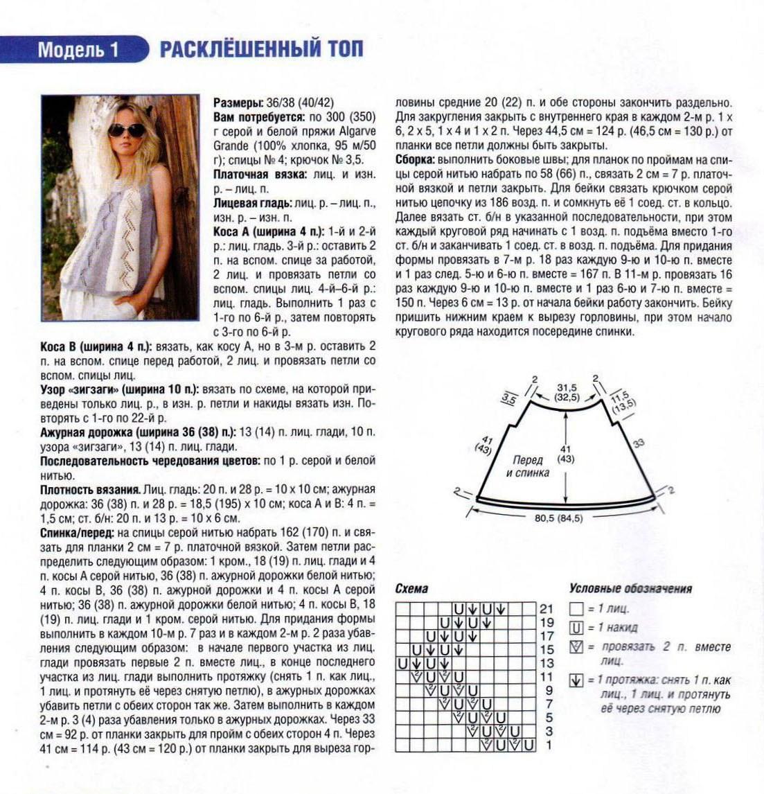 Модные вязаные топы спицами со схемами