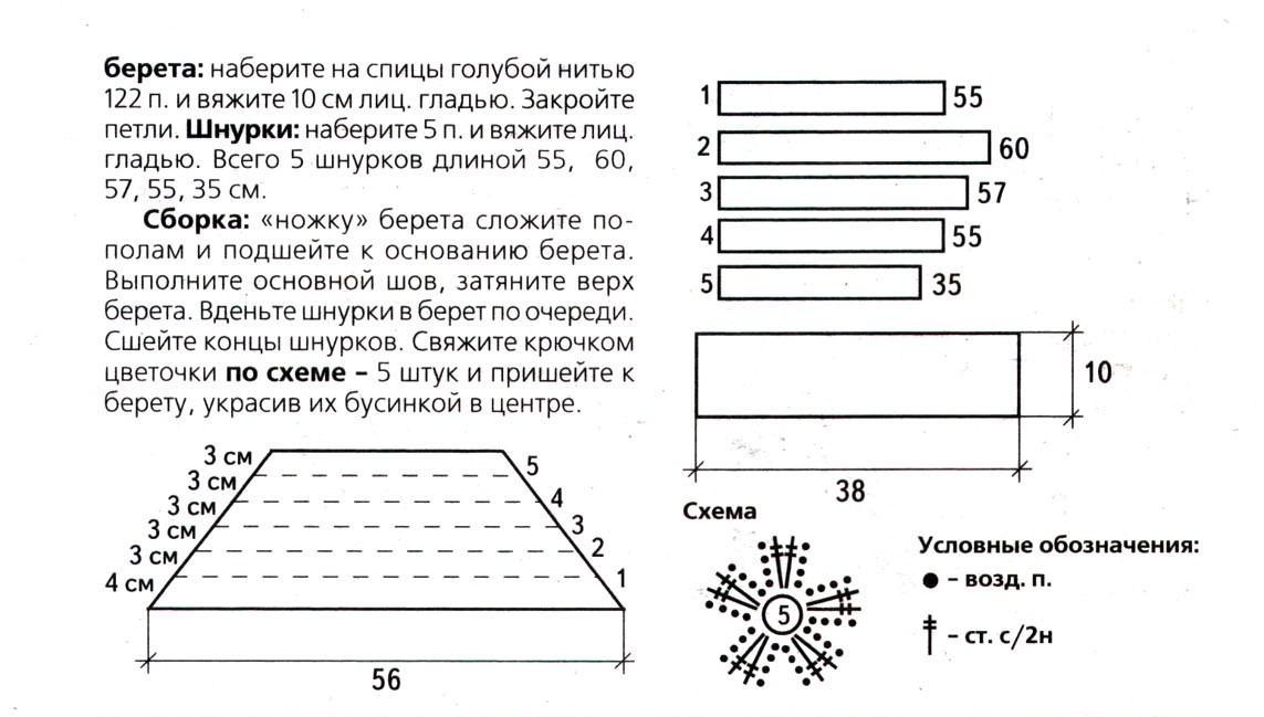 Детский беретик.  Описание для вязания спицами. http://spicami.ru/archives/11319.