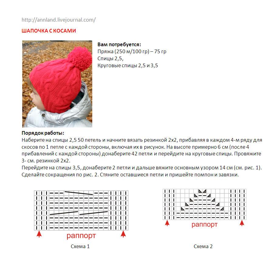 Схемы вязания спицами чепчиков и