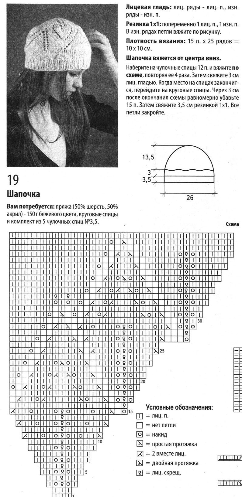 Шапки вязание схемы девочками 652