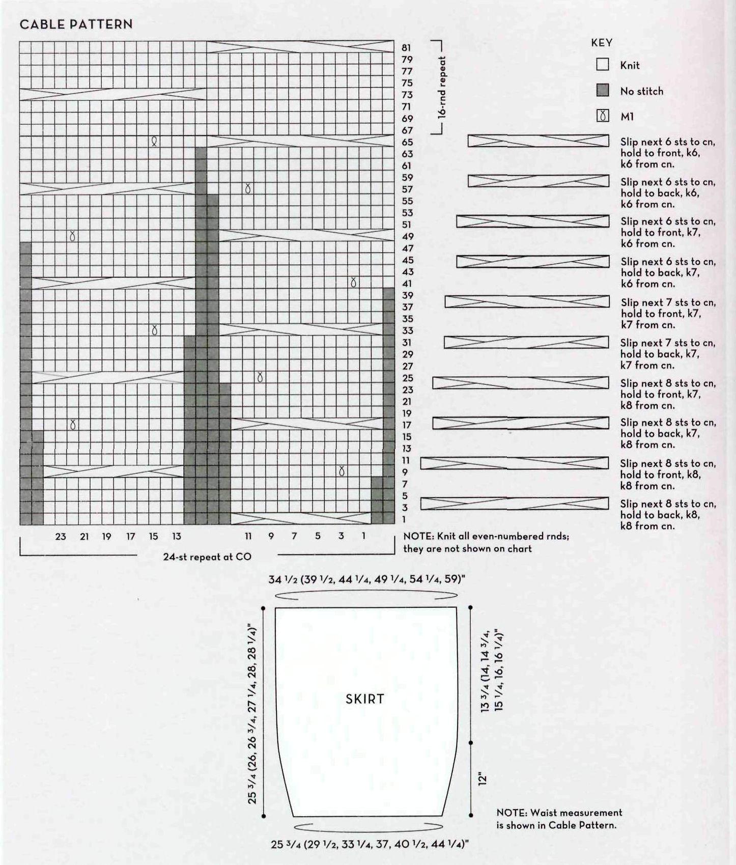 Комментарий: Рхема вязания летнего берета крючком и схема вязания...