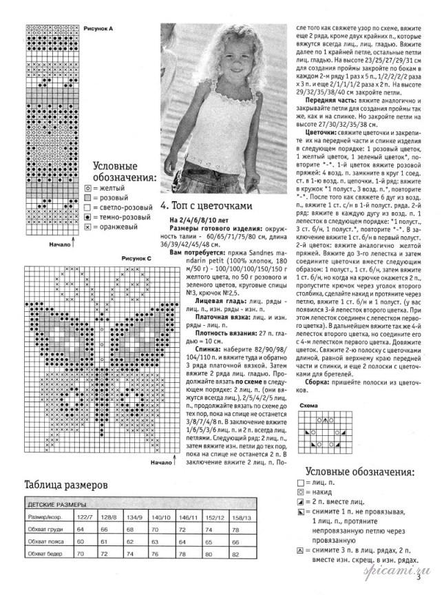 Вязание на спицах узора бабочки спицами 795