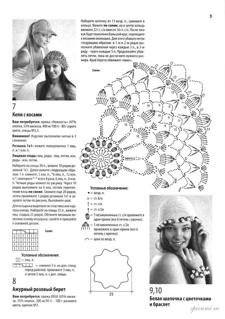 Шапочки крючком для женщин схемы фото
