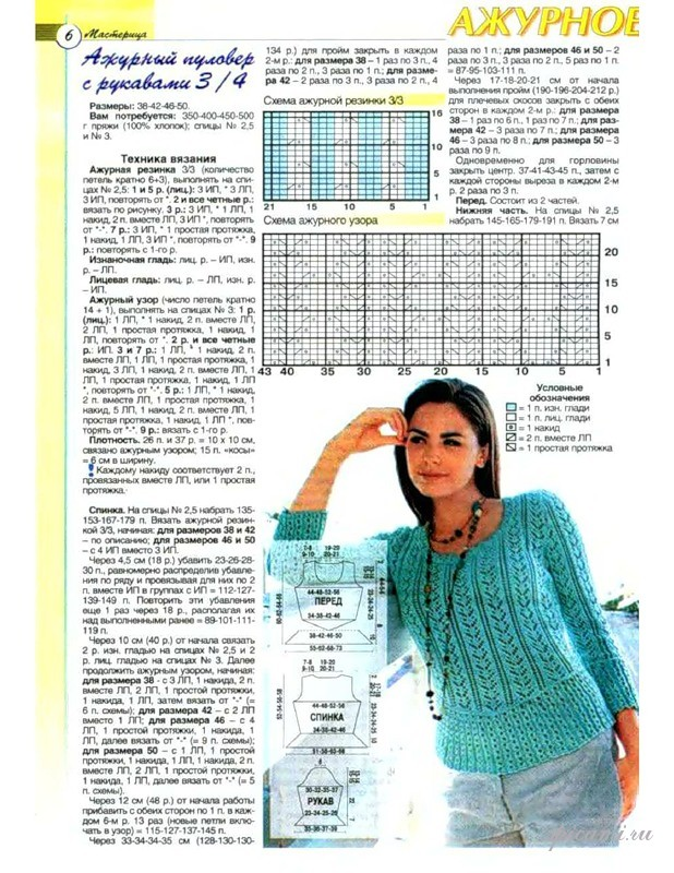 Вязаные кофточки для женщин. Схемы и описания вязания спицами 36
