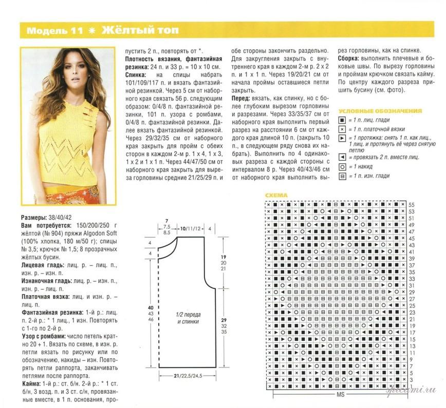 Вязание схемы и описание из хлопка
