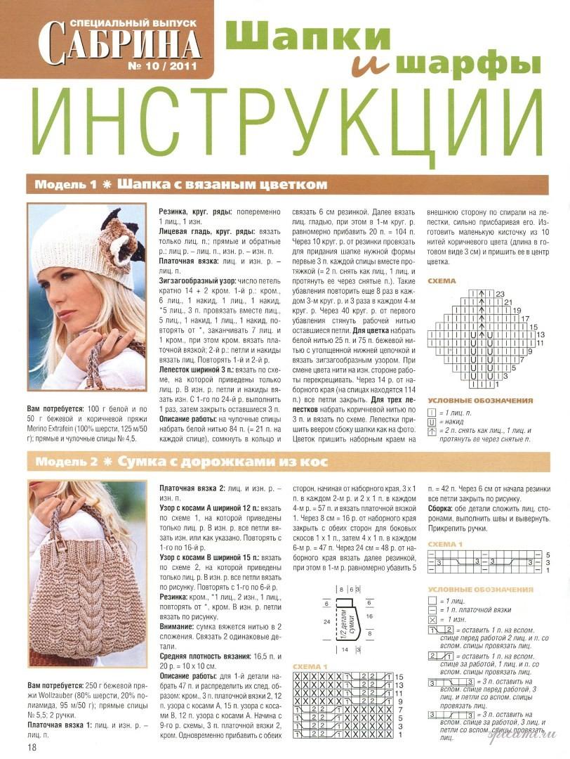 Вязаная сумка и шапочка