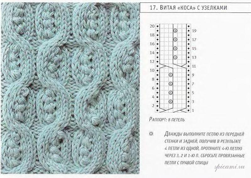 История вязание свитера