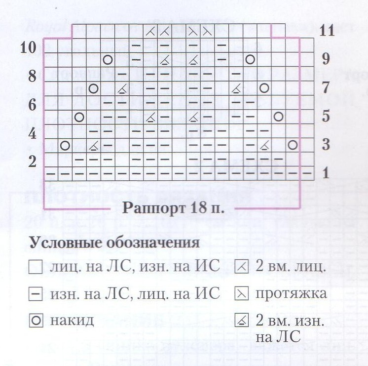 http://spicami.ru/wp-content/uploads/2012/04/283.jpg