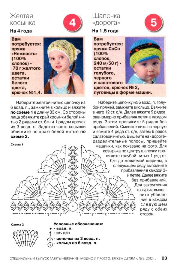 Вязание косынки спицами: схемы и описание работы