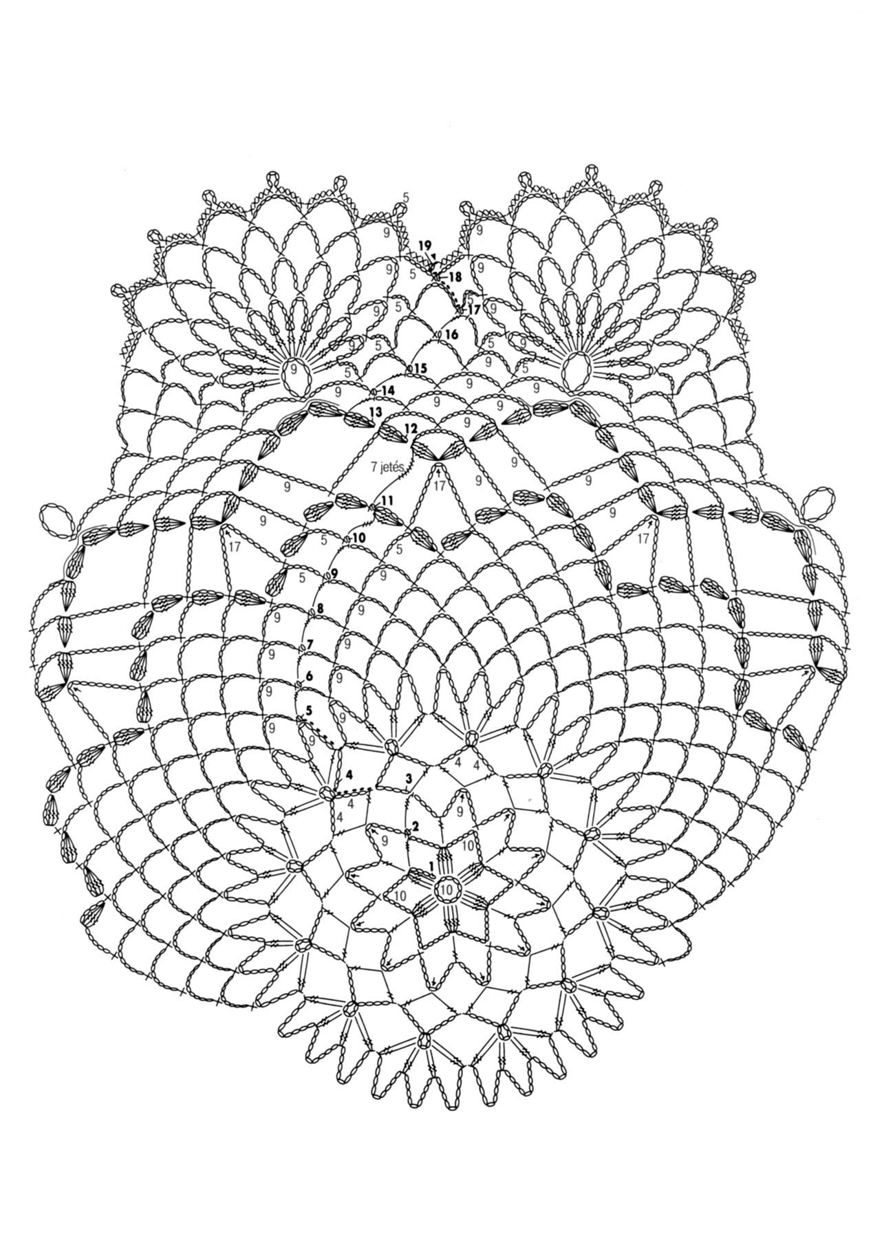 схемы салфеток связанных крючком