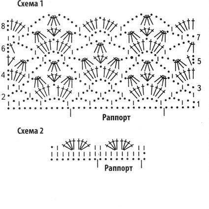Амигуруми схемы вязания спицами пупсов