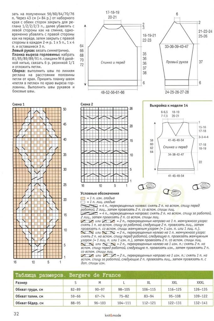 Схемы вязания ирландского свитера