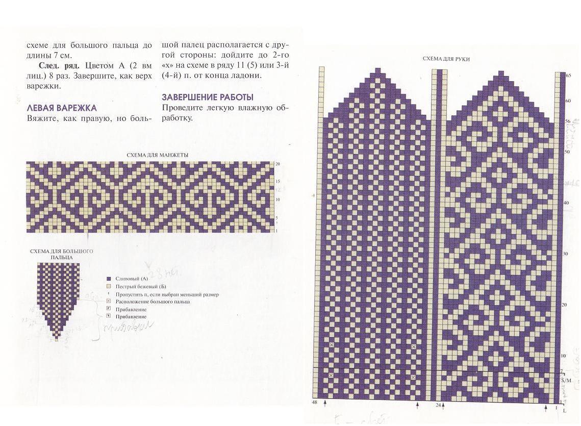Схемы красивых узоров для варежек спицами схемы и описание