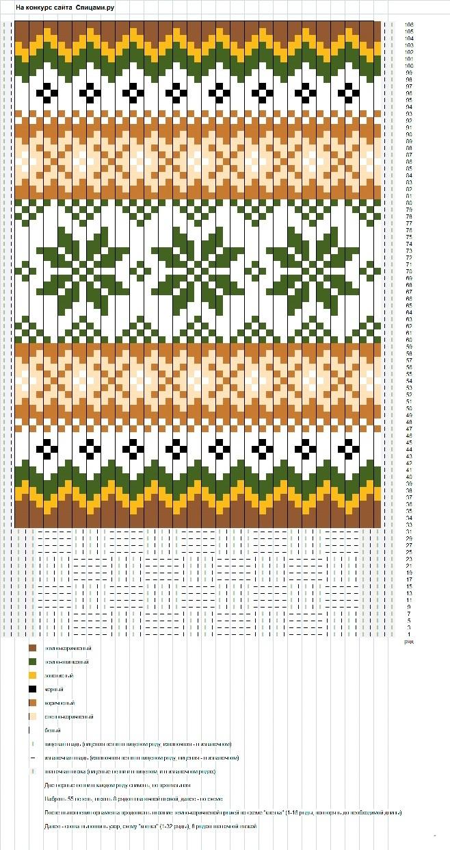 Орнаменты по вязанию на спицах схемы описание