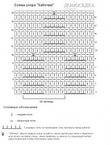 схема узора бабочки