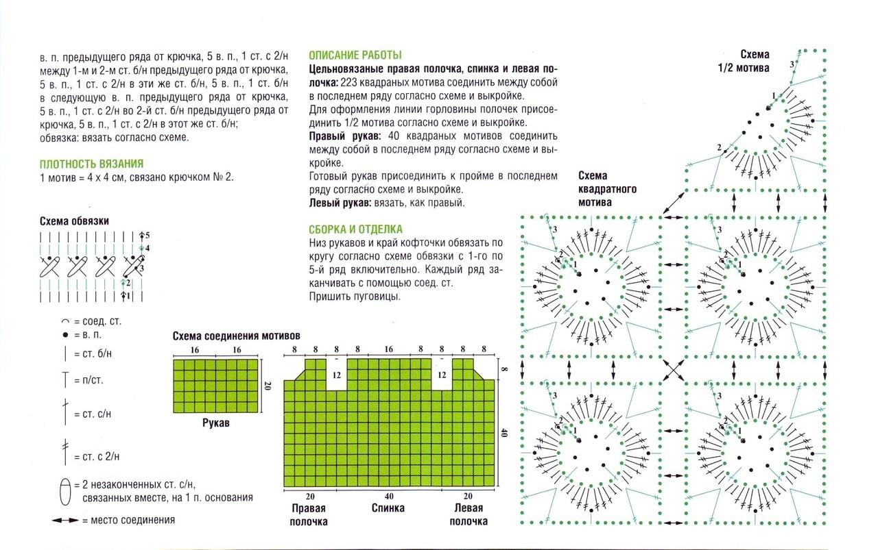Вяжем крючком из мотивов модели схемы описание для женщин