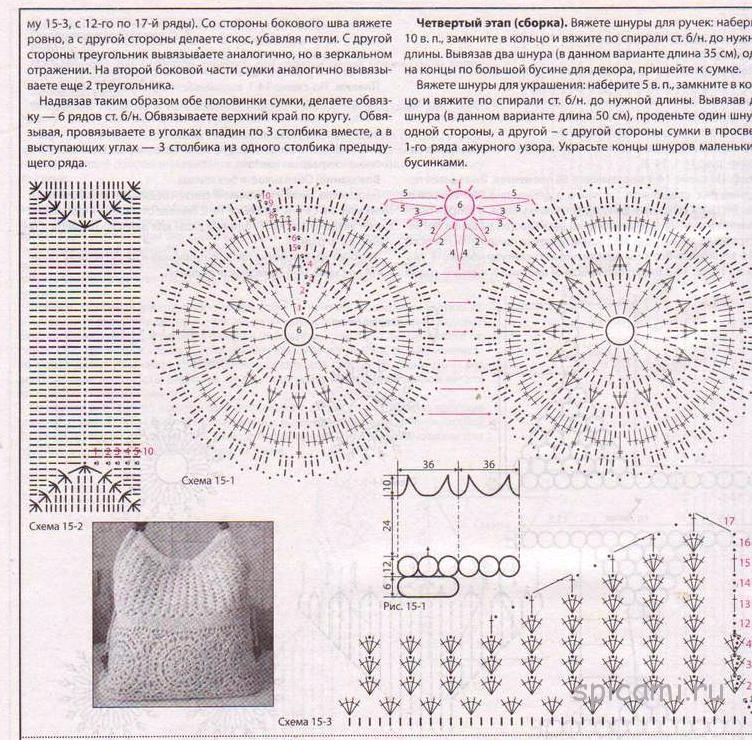 Описание схемы вязаные летние сумки крючком со схемами
