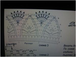 схема поля панамки