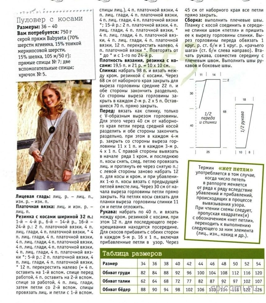Вязаные свитера 2017 схемы спицами