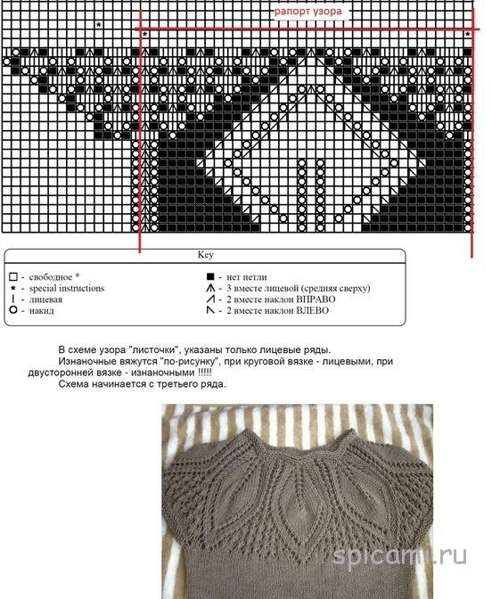 Вязание ажурных узоров спицами с круглой кокеткой