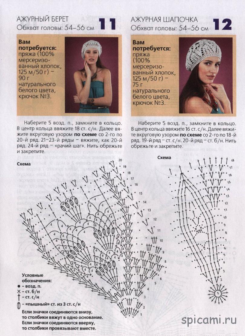 Своими руками вязание на спицах ажурной шапочки