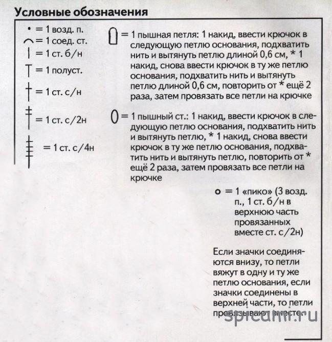 Схема к салфетке даме связанная крючком