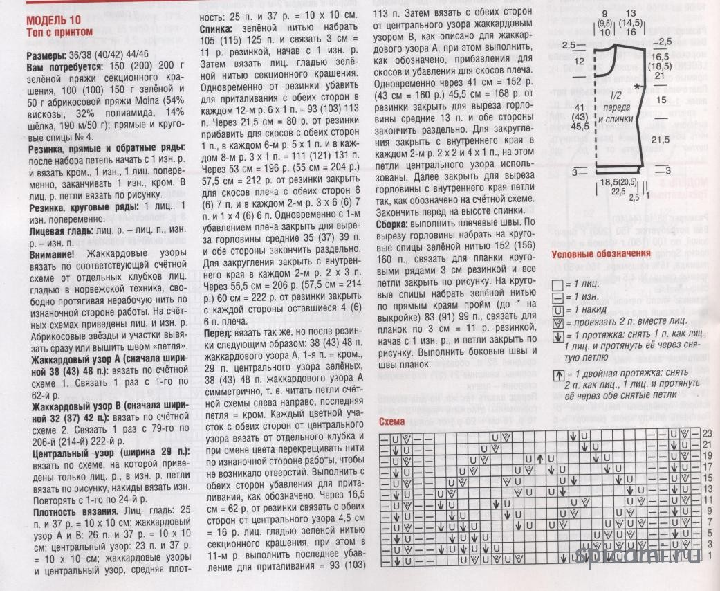 Описание вязания топа
