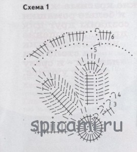 ромашки крючком схема