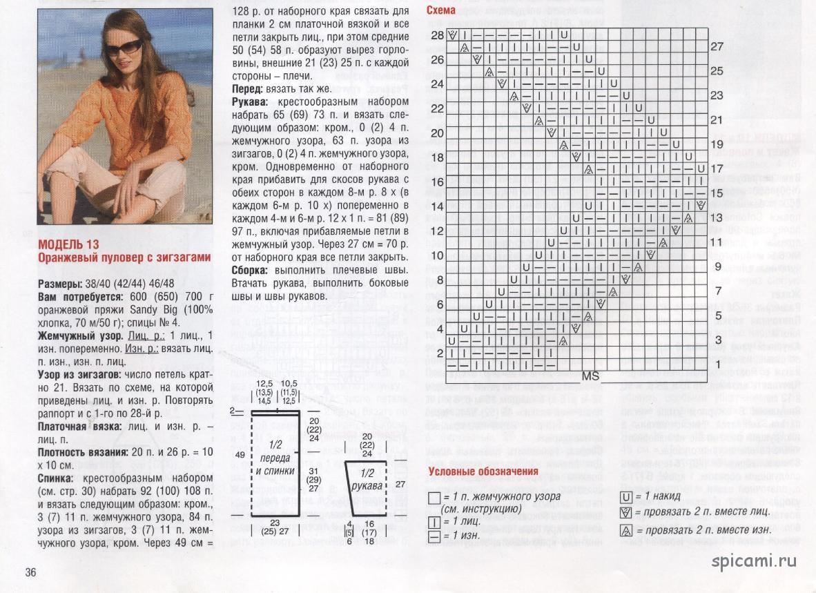 Узоры спицами с описанием и схемами для свитеров для девочек