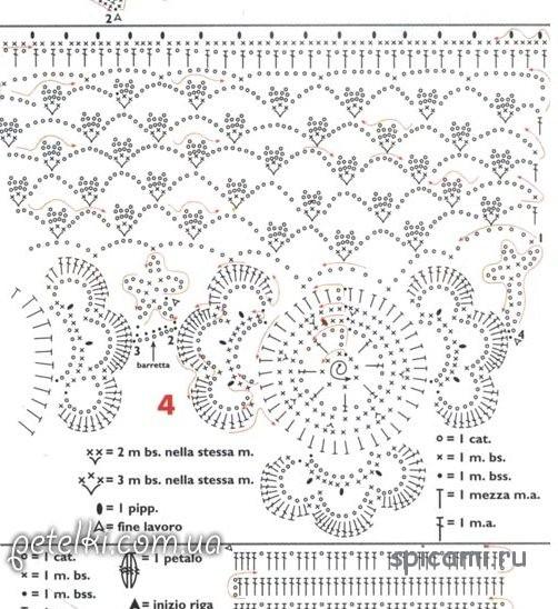 Платье ванессы монторо схемы вязания крючком