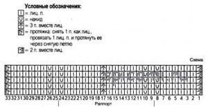 Shema-vyazaniya-uzora-Zigzag1